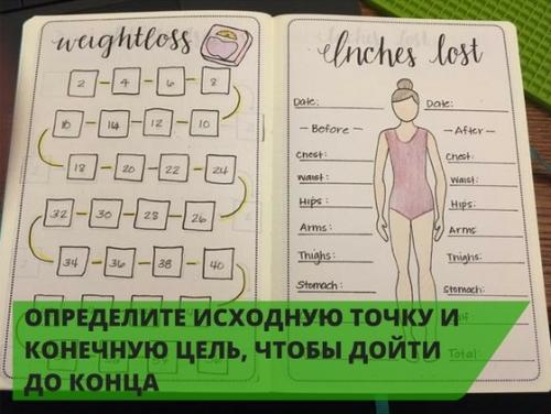 похудение с помощью дневника питания