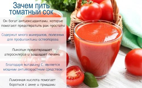 Калорийность томатного сока при диете